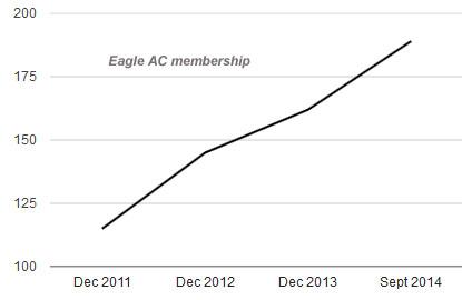 Membership_Sept2014