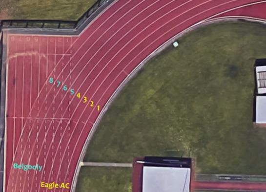 CIT_Track_Part2
